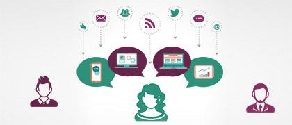 Social Media Content & Media Management